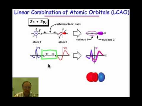 Linear Combination of Atomic Orbitals