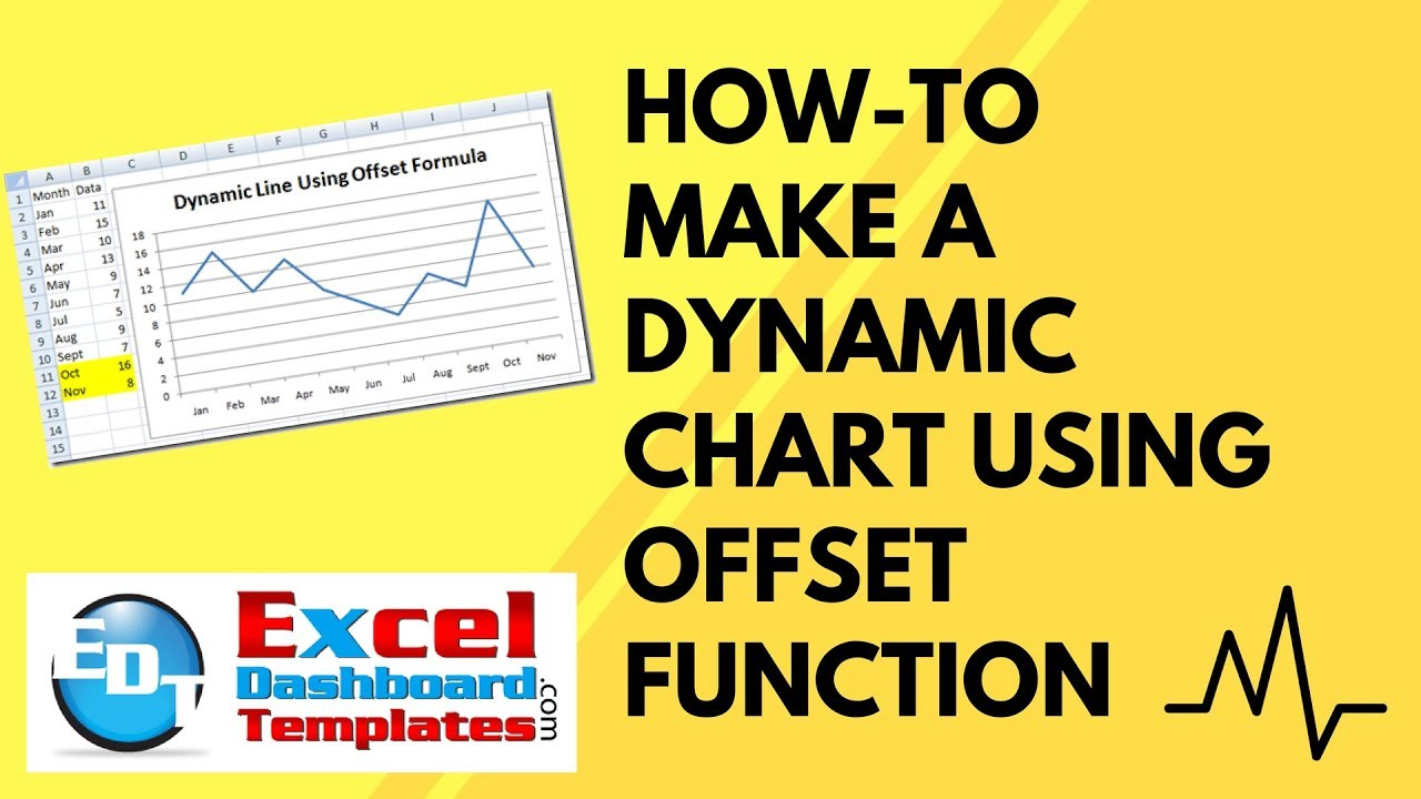 how to use offset function in excel