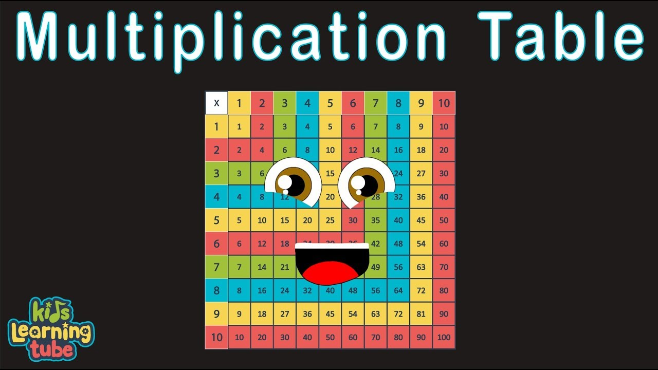 multiplication song for kids  times table song for kids