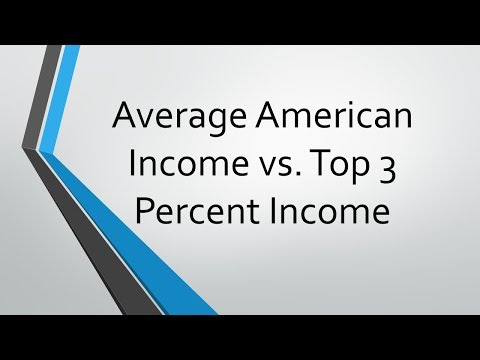 Average american income vs top 3 percent income