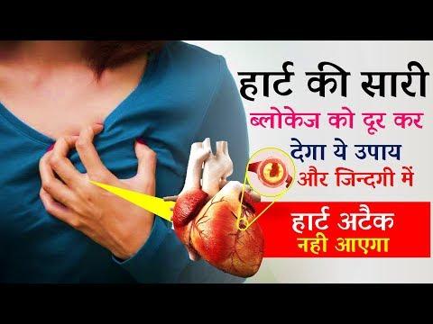 #इसे देखकर भूल जाओ कि हार्ट अटैक क्या होता है   Forget About Heart Attack - Part 2