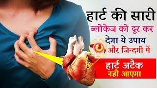 #इसे देखकर भूल जाओ कि हार्ट अटैक क्या होता है | Forget About Heart Attack - Part 2