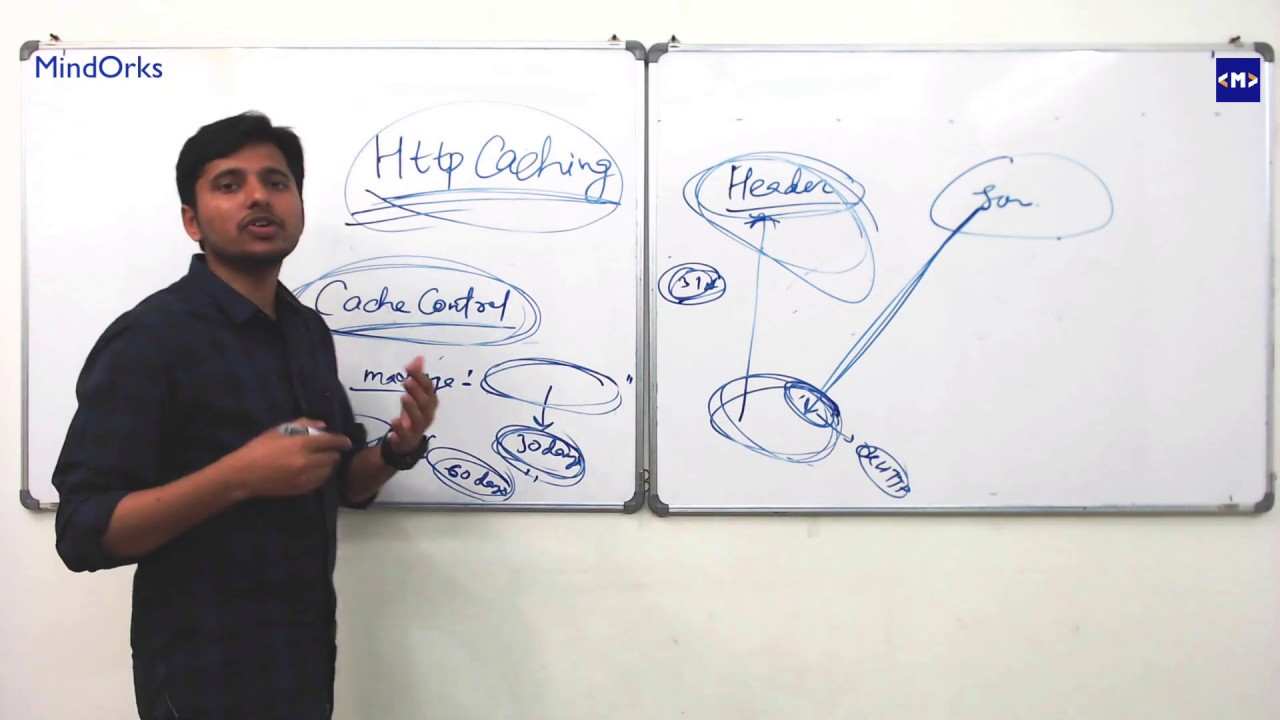 OkHttp - HTTP Caching - How caching work in Android - MindOrks