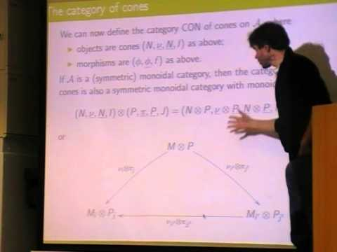 "Joost Vercruysse: ""Kleisli Hopf Algebras"""