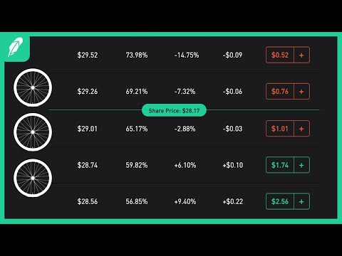 Generate Consistent Month Income - Robinhood Strategies | The Wheel (Selling Calls & Puts)