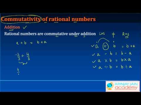 Commutativity of Rational Numbers - Class 8 Mathematics (SSC/ICSE/CBSE)