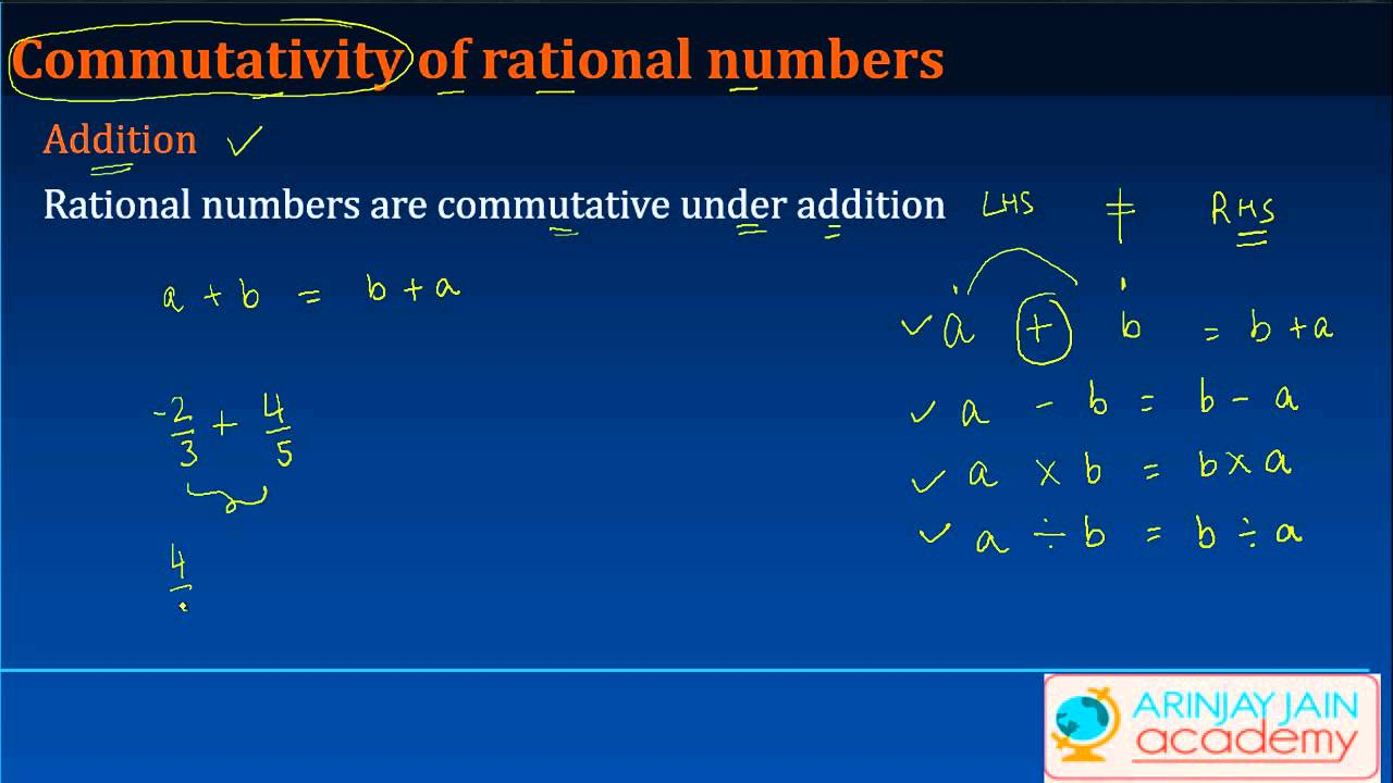 CBSE 8 Maths   Rational Numbers   Properties of Rational Numbers – Study  Material [ 720 x 1280 Pixel ]