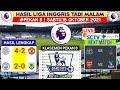 Hasil Liga Inggris Tadi Malam | Leicester city vs Manchester United |Hasil Bola Tadi Malam |EPL 2021