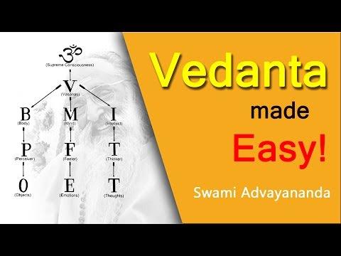'Vedanta made Easy!' by Swami Advayananda - Discourse 1 of 2