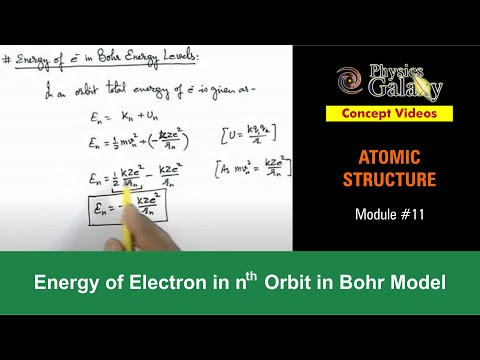 the electron of atomic physics The quantum mechanics of multi-electron atomic structure is developed in a manner that is clear and accessible for senior physics majors each chapter contains practice problems at key points to emphasize and reinforce important concepts.