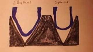 Hey Brian - What Type Of DJ Cartridge/Needle Should I Buy?(, 2007-11-26T20:07:22.000Z)