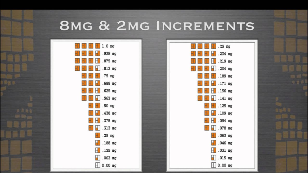 2mg 8mg Suboxone Film Dosage