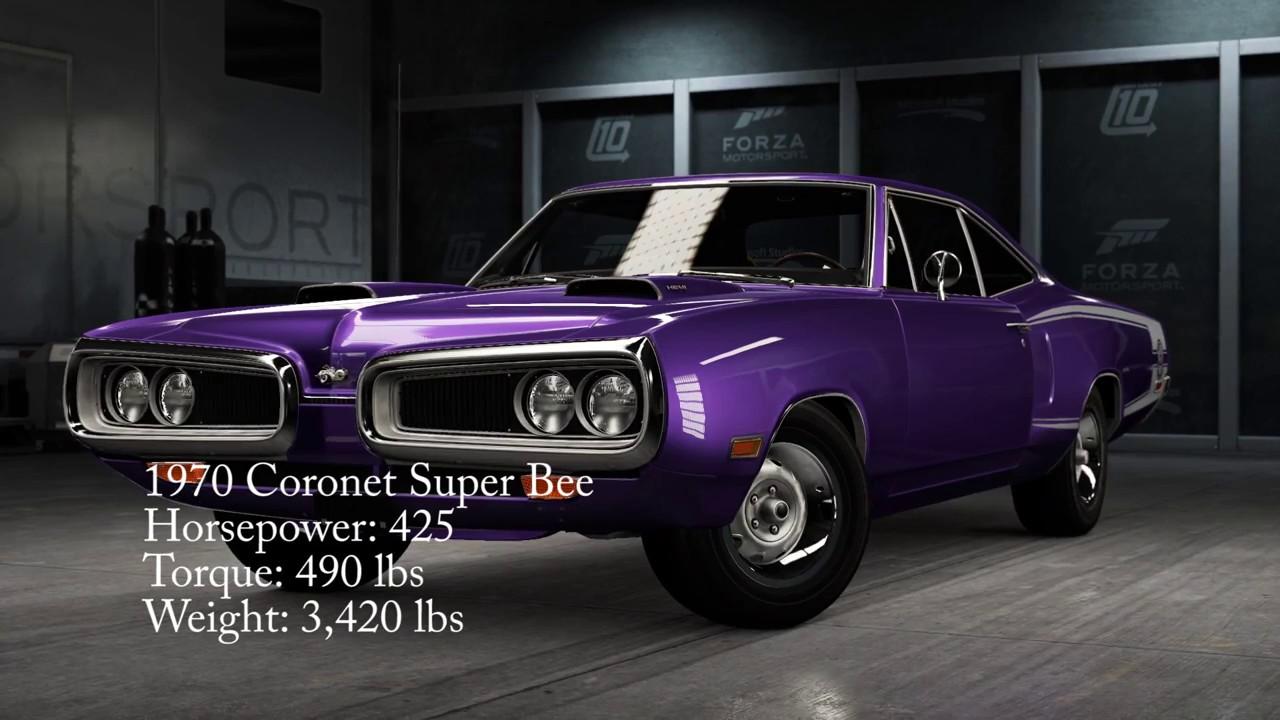 Modern Compact Muscle Cars Elaboration - Classic Cars Ideas - boiq.info