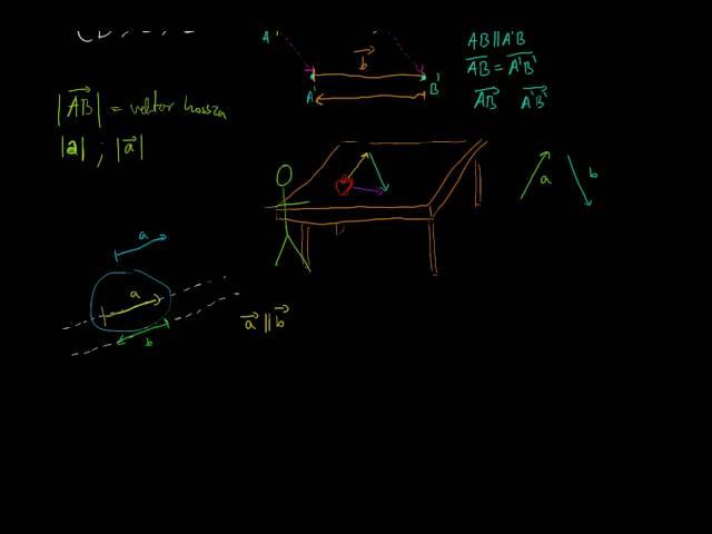 A vektor, mint irányított szakasz, fogalma