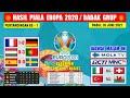 Hasil Piala Eropa 2021 Tadi Malam ~ Prancis VS Jerman ~ Hungaria VS Portugal ~ EURO 2021