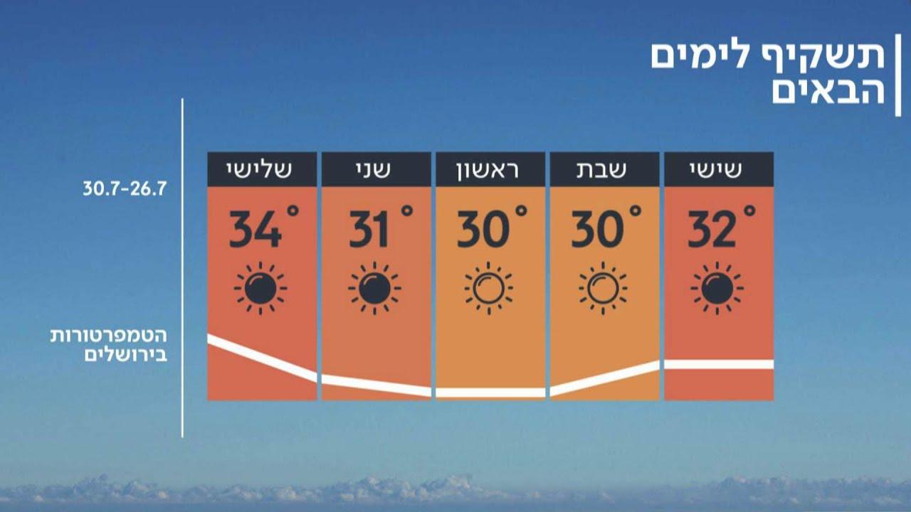 התחזית 25.07.19: מחר ירידה קלה בטמפרטורות