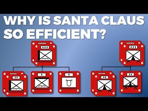 Why Santa Claus is so efficient? Santa Force 1