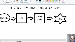 How To Earn Money Online With This Marketing Strategy By Gio Gionta
