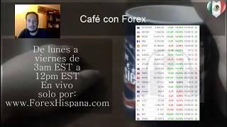 Forex con Café del 20 de Octubre del 2017