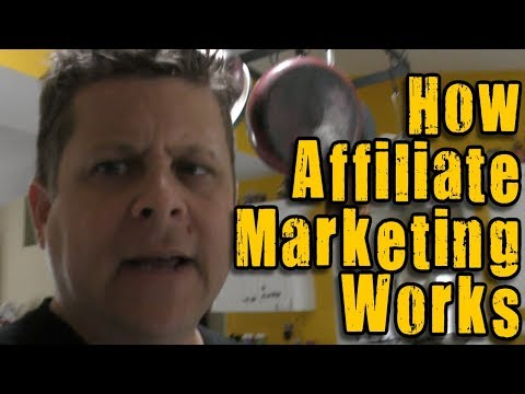 What is Affiliate Marketing and HOW Does it Work For Beginners   EASY Guide