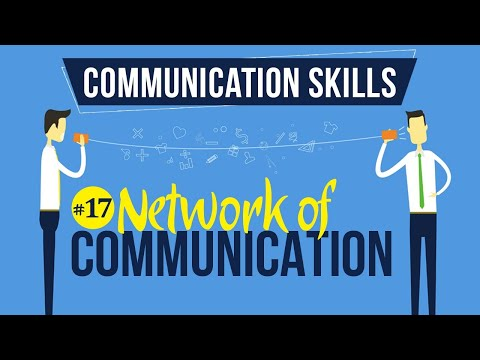 Network Of Communication - Introduction To Communication Skills - Communication Skills