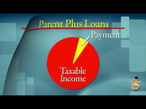 Parent Plus Loans
