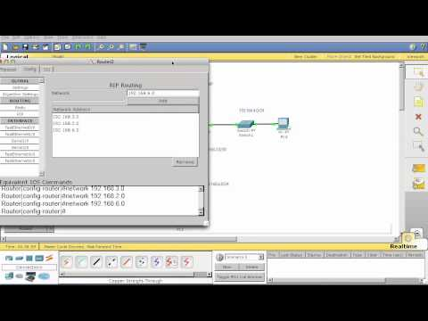 Enrutamiento dinámico RIP con Packet Tracer, Routing Information Protocol