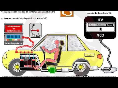 INTRODUCCIÓN A LA TECNOLOGÍA DEL AUTOMÓVIL - Módulo 15 (4/17)
