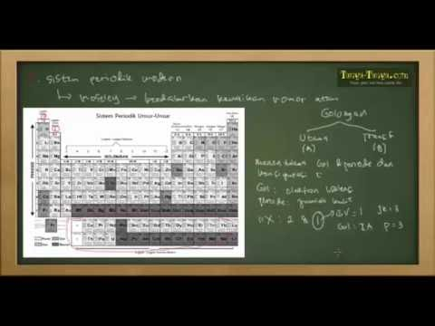 Belajar Kimia : Sistem Periodik Unsur