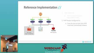 WordPress Scalability - WordCampSG 2017