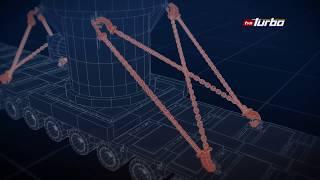 Video MTD Skuratowicz transport przekładni TVN TURBO Megatransporty S4 odc 10 download MP3, 3GP, MP4, WEBM, AVI, FLV November 2018