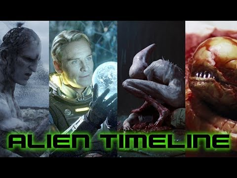 alien movies universe timeline prometheus alien covenant alien series youtube. Black Bedroom Furniture Sets. Home Design Ideas