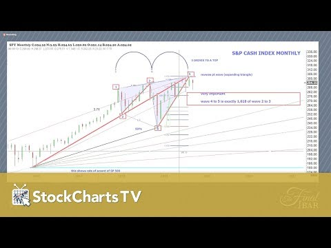 Stocks and Gold | Larry Pesavento