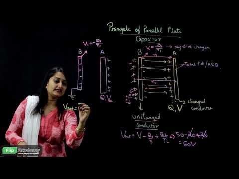 Electrostatic Potential & Capacitance 12 : Parallel Plate Capacitor ( in English )