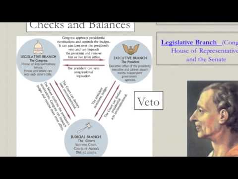 Liberal Politics - Lesson 4B The USA