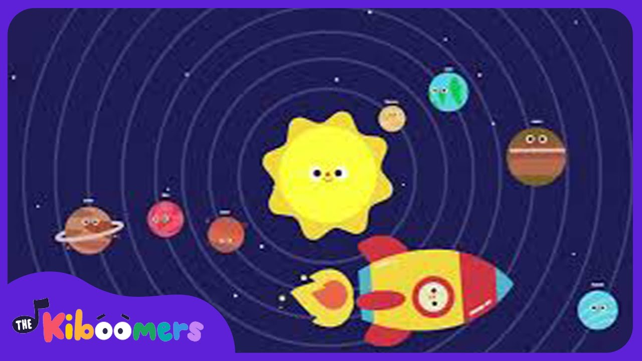 Planet Song   The Kiboomers   Kids Songs   The Planet Song   Solar System Song   Nursery Rhymes