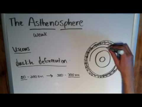 Layers of the Earth: the Asthenosphere