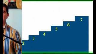 Corso di pianoforte - Lezione 01 - Il pentagramma, le note, la tastiera.