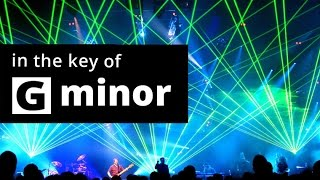 PINK FLOYD style G minor Guitar Backing Track Gm Sad/Slow Blues/Rock