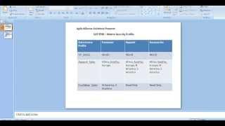 SAP EPM - Matrix Security