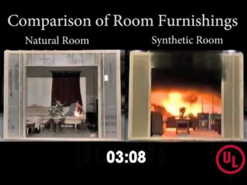 Comparison of Room Furnishing (Natural vs Synthetic)