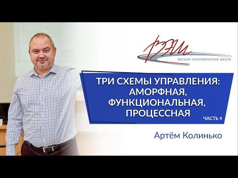Три схемы управления: аморфная, функциональная, процессная
