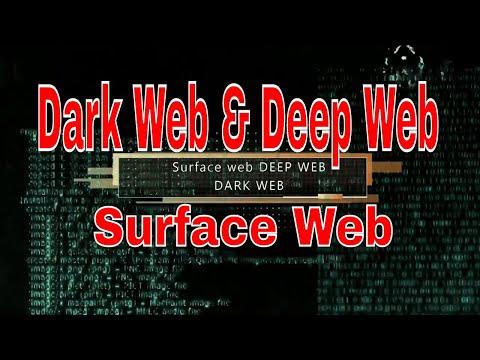 Hidden Internet | Dark Web & Deep Web & Surface Web Explained