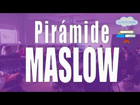 ACTIVIDAD 6. LA PIRÁMIDE DE MASLOW