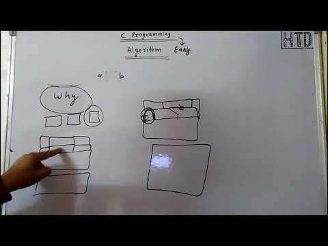 Concept and Introduction of Algorithm in c programming [ HINDI ]