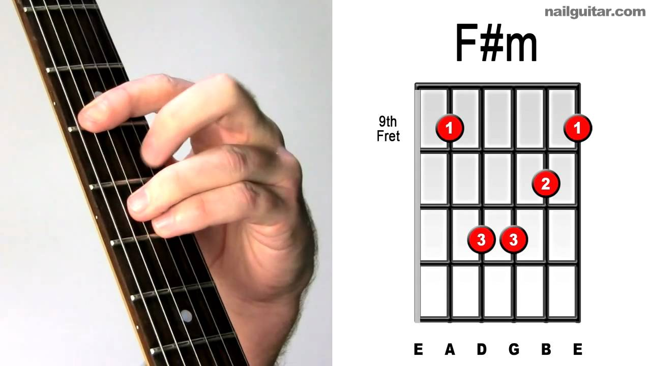 A minor bar chord guitar