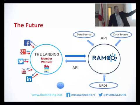 Turning AMS into MRM The Real Power of Ramco - Russ Cofano