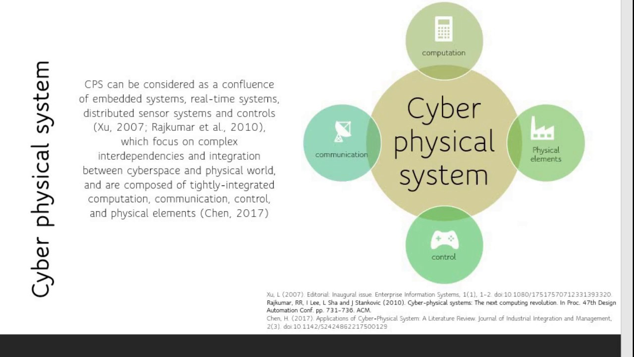 Automation In Manufacturing Part 2 2 Cyber Physical System Youtube