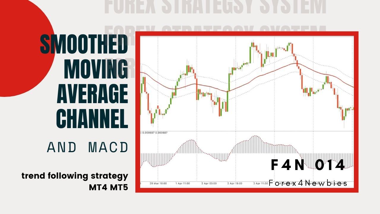 Smoothed Moving Average Channel and MACD Tradings System, trend following strategy. MT4 MT5 ...