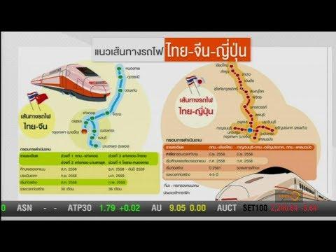 ย้อนหลัง Look Forward มองไปข้างหน้า : รัฐแจงไทยได้ประโยชน์โครงการรถไฟจีน 75%